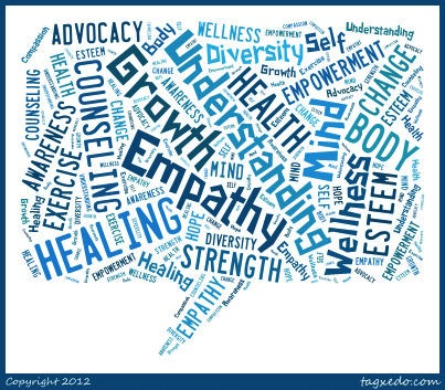 Courtesy of tagxedo.com